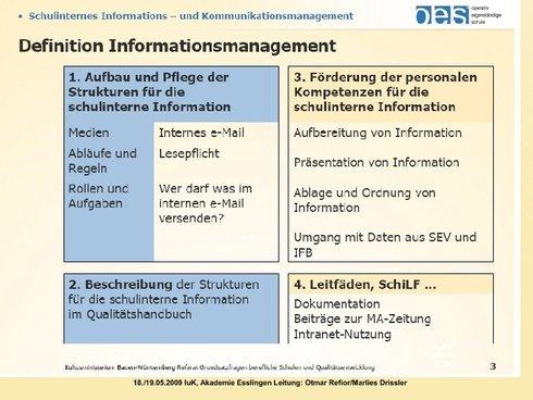 Informationsmanagment