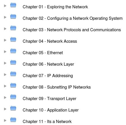 Lehrmaterialien der Cisco Networking Academy
