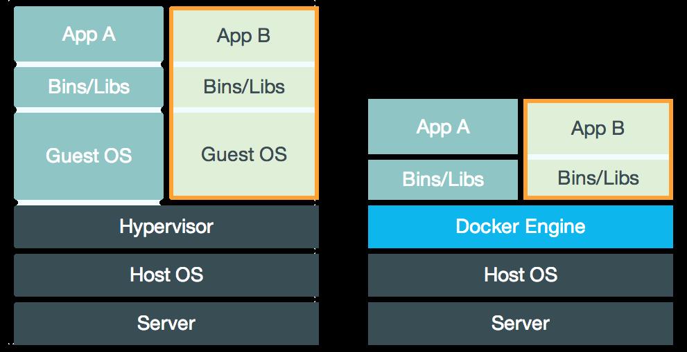 Docker-Praxis mit Ubuntu und Nextcloud