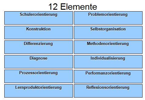 Vorlage 12 Elemente