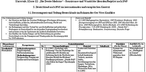 Erfreut Mathe Arbeitsblatt Für Die Teilung Zeitgenössisch ...