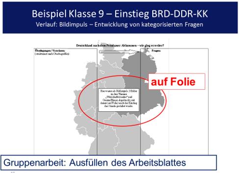 Beispiel Klasse 9 - Einstieg BRD-DDR-KK, Planung