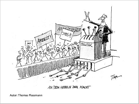 Karikatur Klimaerwarmung Analysieren Forum Deutsch