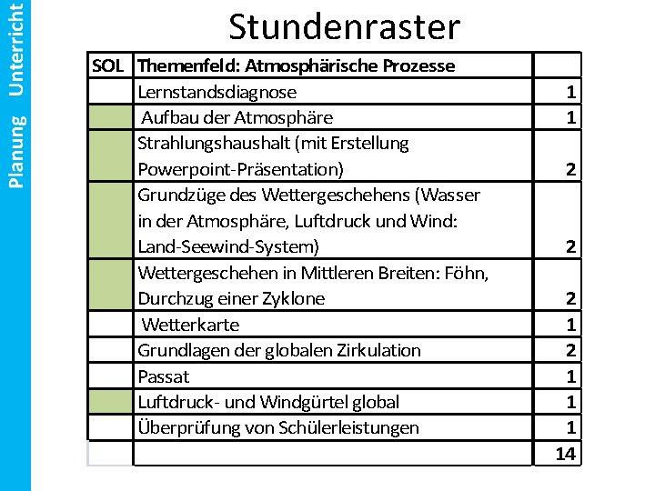 Ausgezeichnet Luftdruck Und Wind Arbeitsblatt Antworten Ideen ...