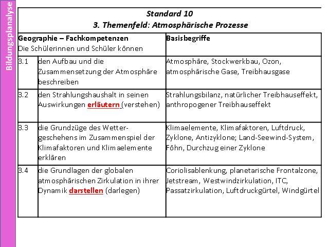 Standard 10 - Themenfeld Atmosphärische Prozesse