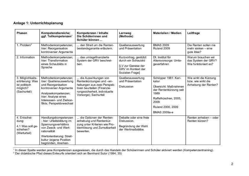 Sociale Geneeskunde Of Public Health: Toekomstperspectief van een Uitdagend