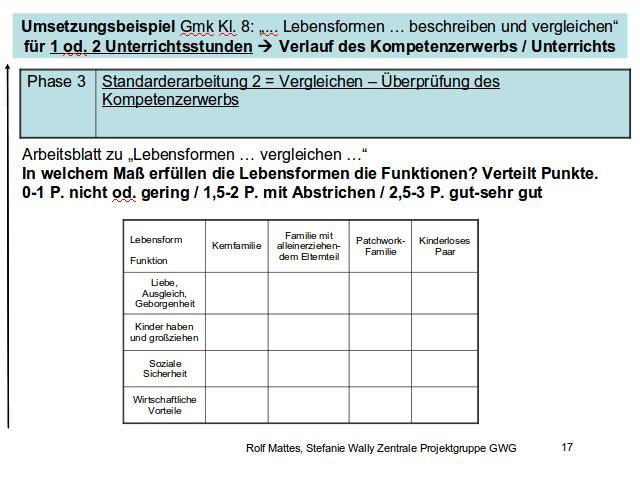 Unique Vergleichen Funktionen Arbeitsblatt Composition - Mathe ...