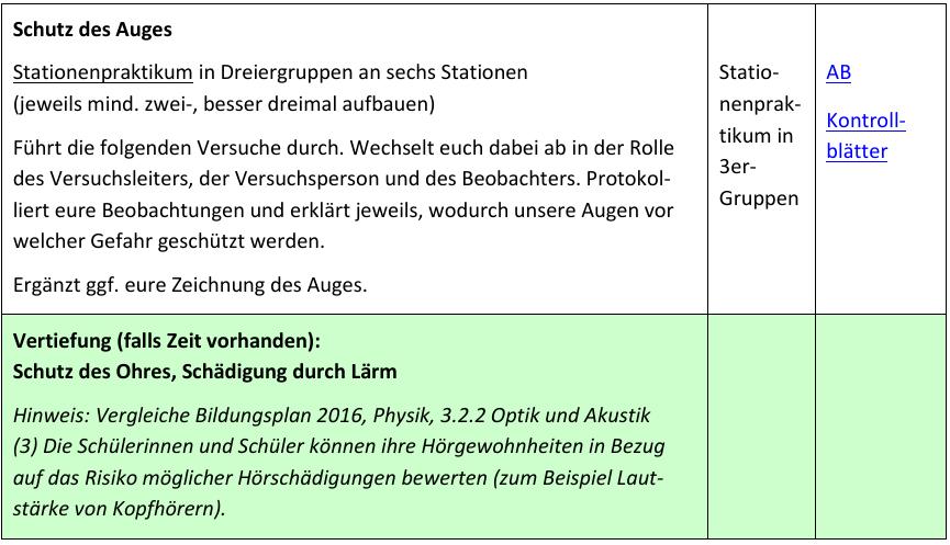 Niedlich Sucht Arbeitsblatt Gruppen Bilder - Arbeitsblätter für ...