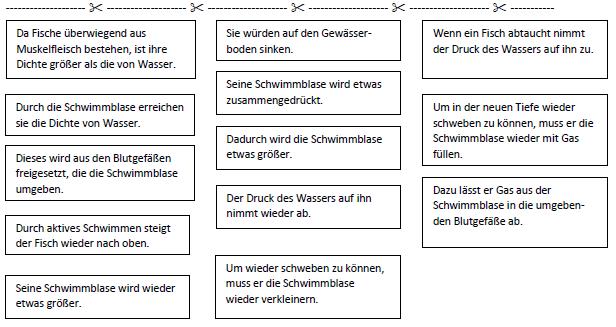 Perfect Schwimmen Arbeitsblatt Adornment - Kindergarten Arbeitsblatt ...