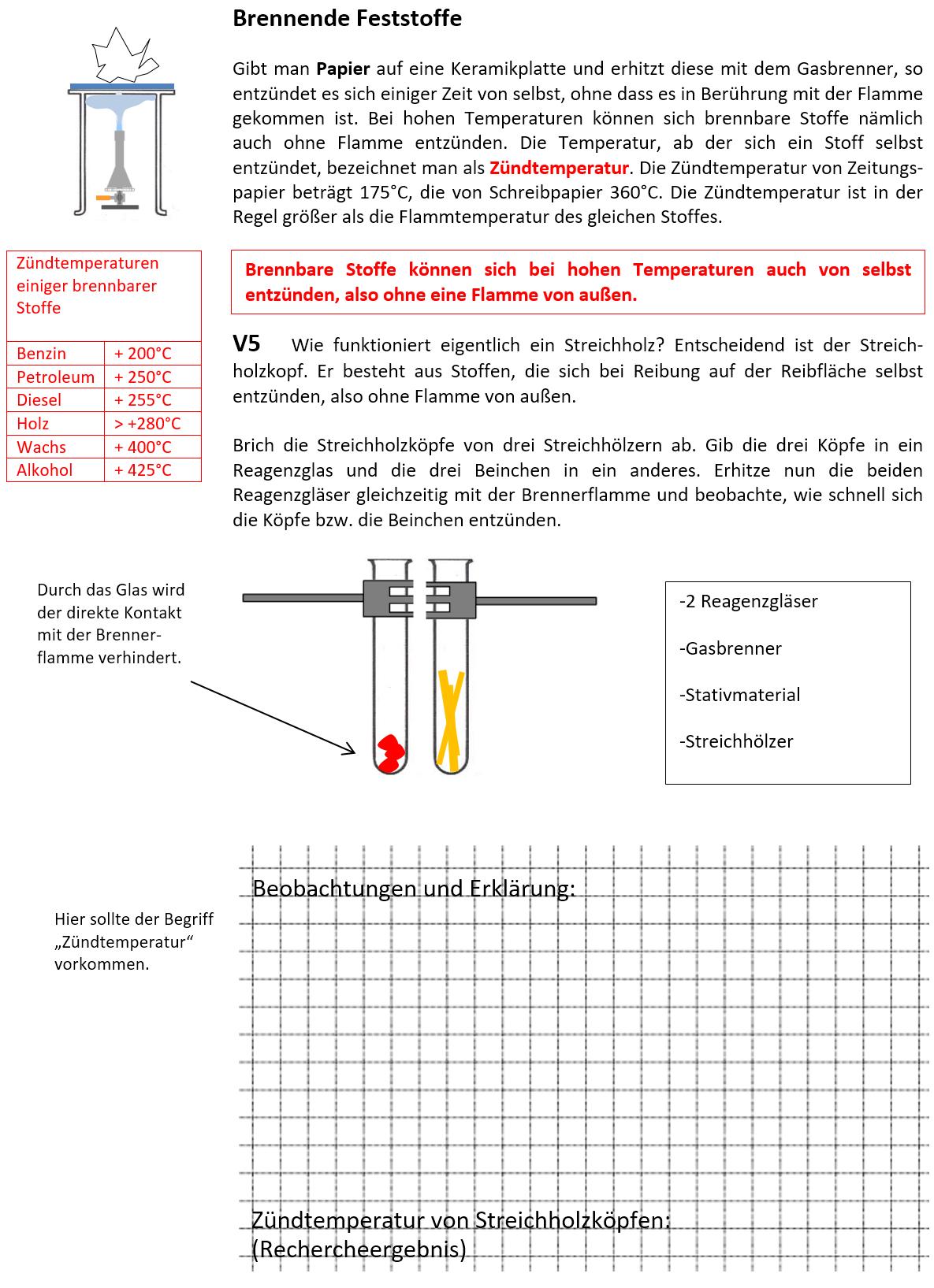 Wunderbar Arbeitsblattvorlagen Planen Fotos - Entry Level Resume ...