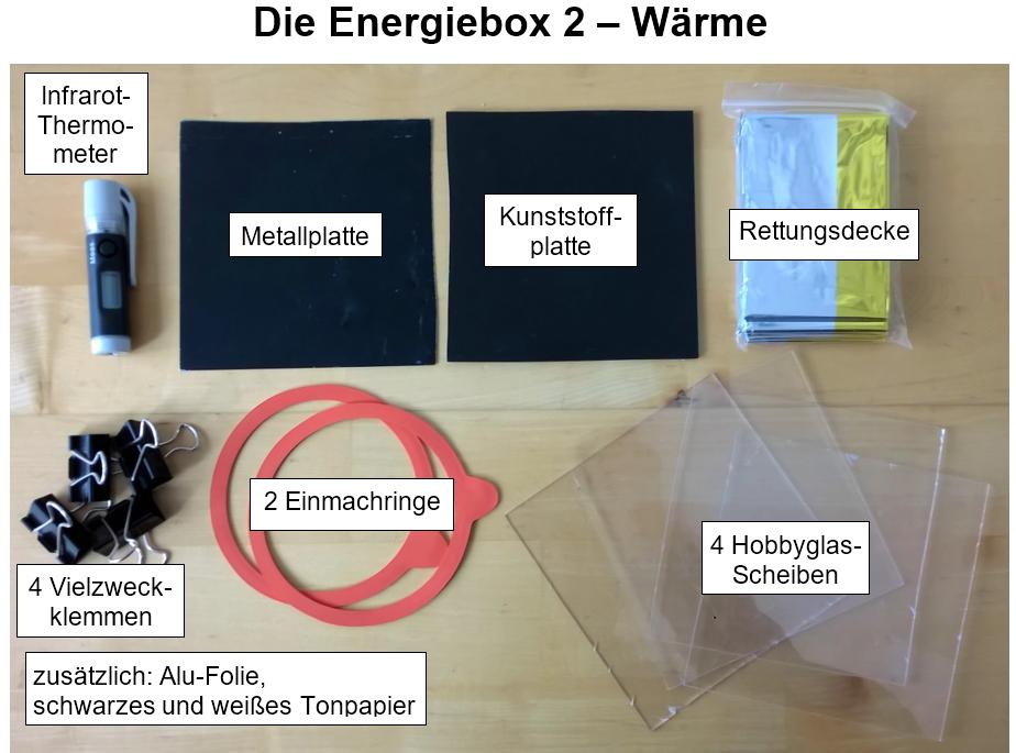 Energiebox 2