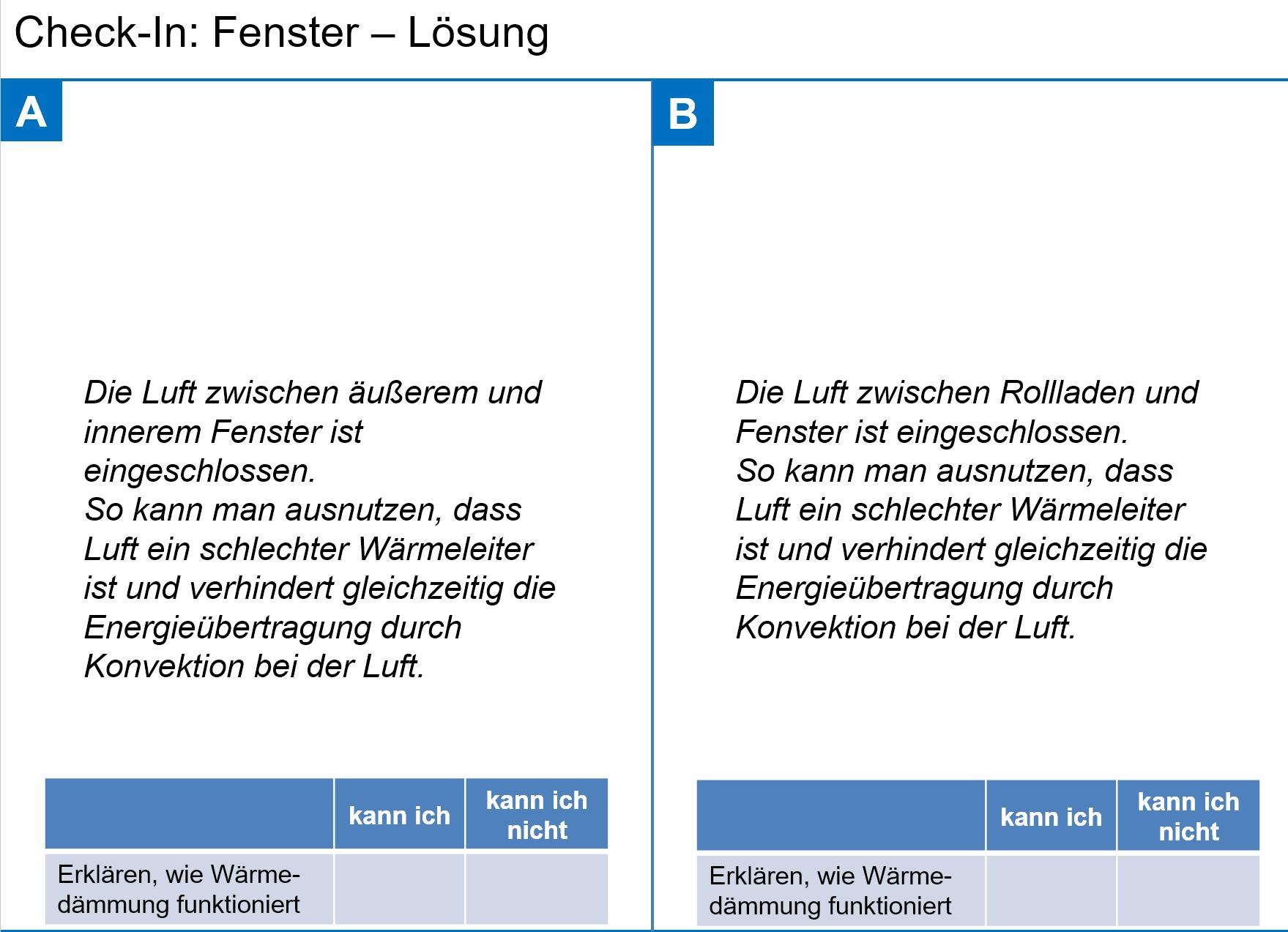 Fantastisch Budgetierung Mathe Arbeitsblatt Ideen - Gemischte ...