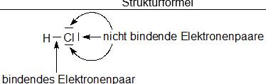 Atombindung