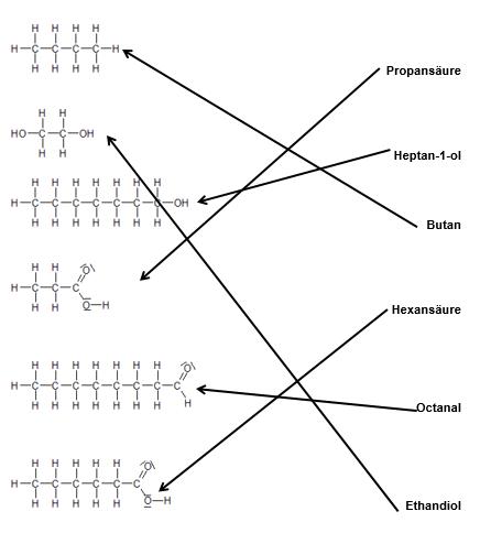 Formeln Und Namen Organischer Verbindungen übungsblatt