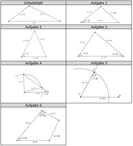 Geogebra: Dreieckskonstruktionen