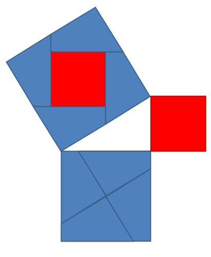 legespiel satz des pythagoras. Black Bedroom Furniture Sets. Home Design Ideas