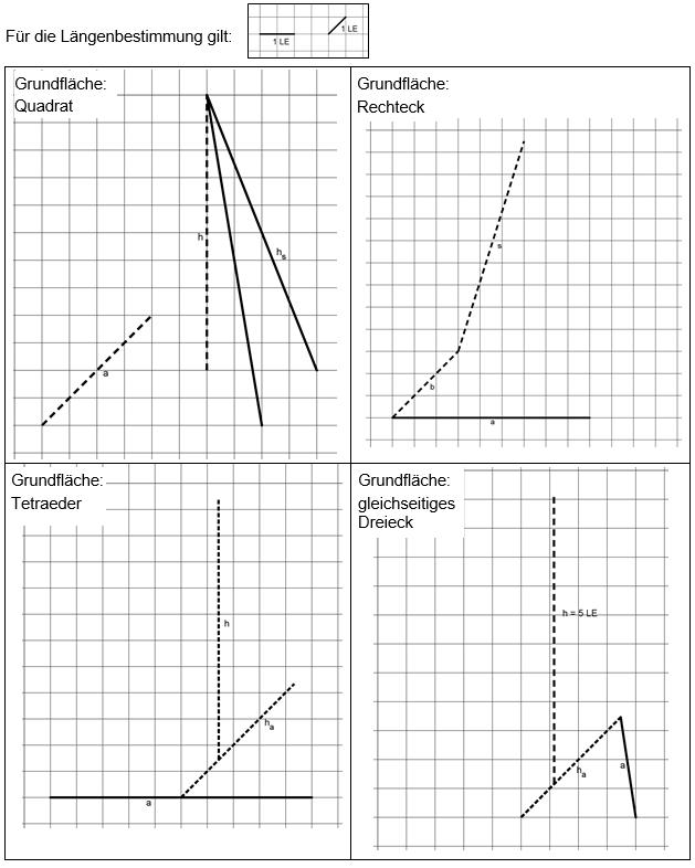 Arbeitsblatt Schrägbilder Xl : Ziemlich oberfläche von prismen und zylindern arbeitsblatt