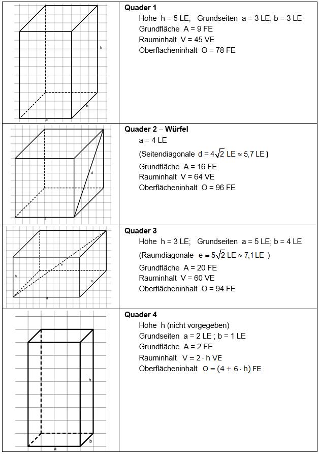 Arbeitsblatt Schrägbilder Xl : Ab schrägbilder mit berechnungen