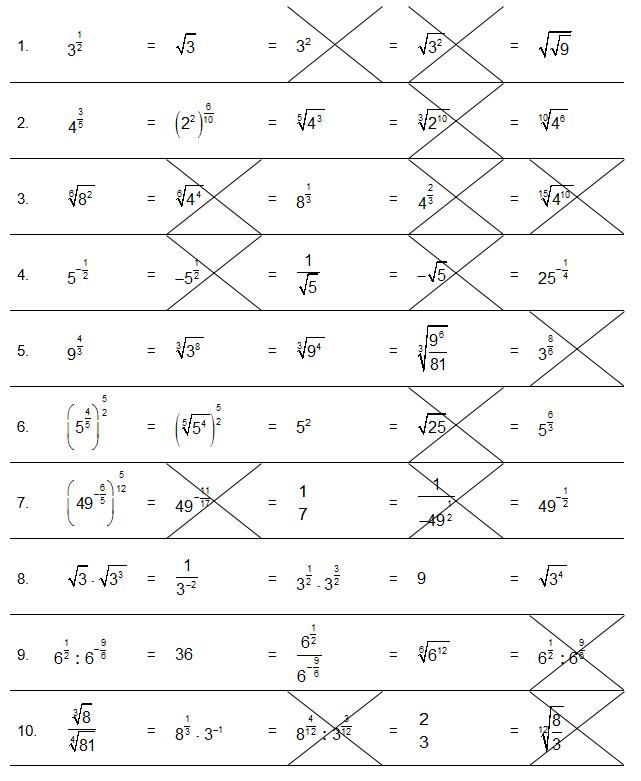 Fehlersuche: Potenzen mit rationalen Exponenten