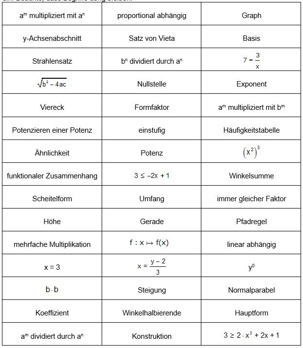 Wiederholung:Sortieraufgabe Potenzgesetze u2013 lineare und ...