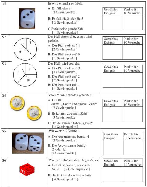 mathematik wahrscheinlichkeitsrechnung
