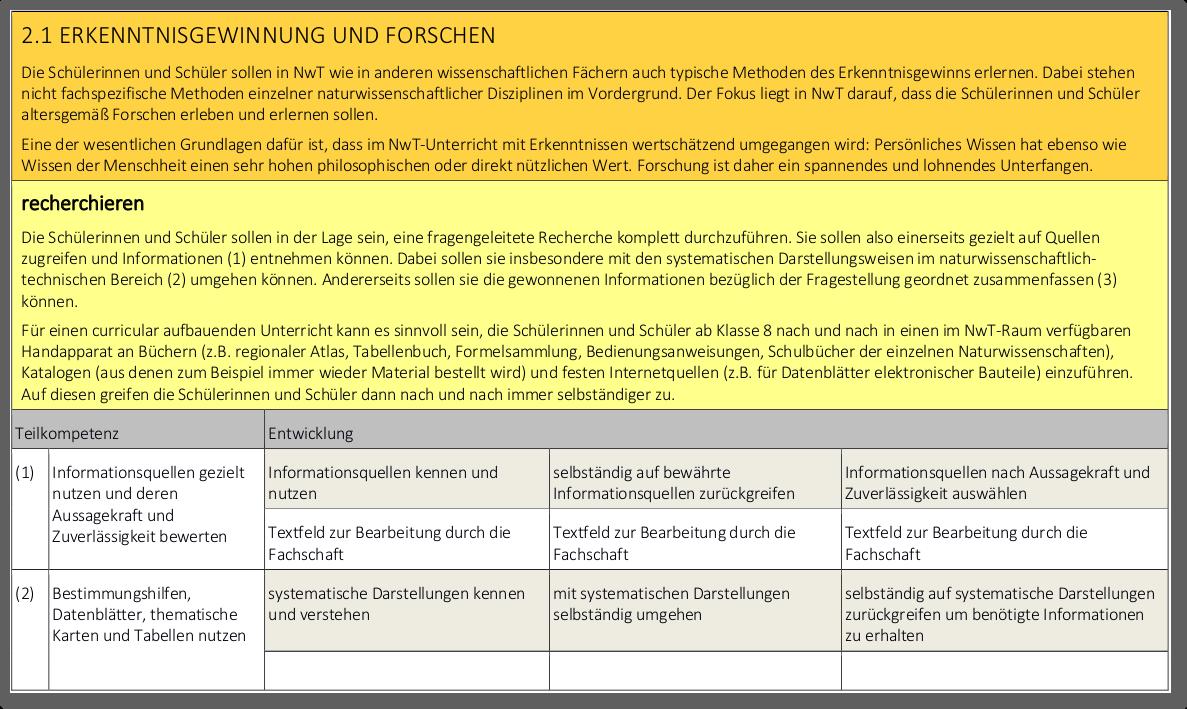 Beste Informationstext Einer Tabelle 8Klasse Bilder - Mathe ...