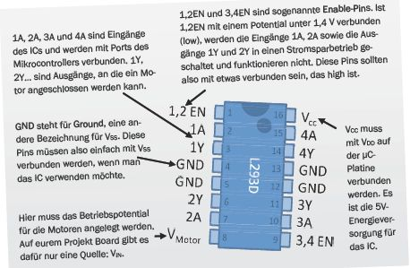 Arbeitsauftrag: ICs Integrierte Schaltkreise