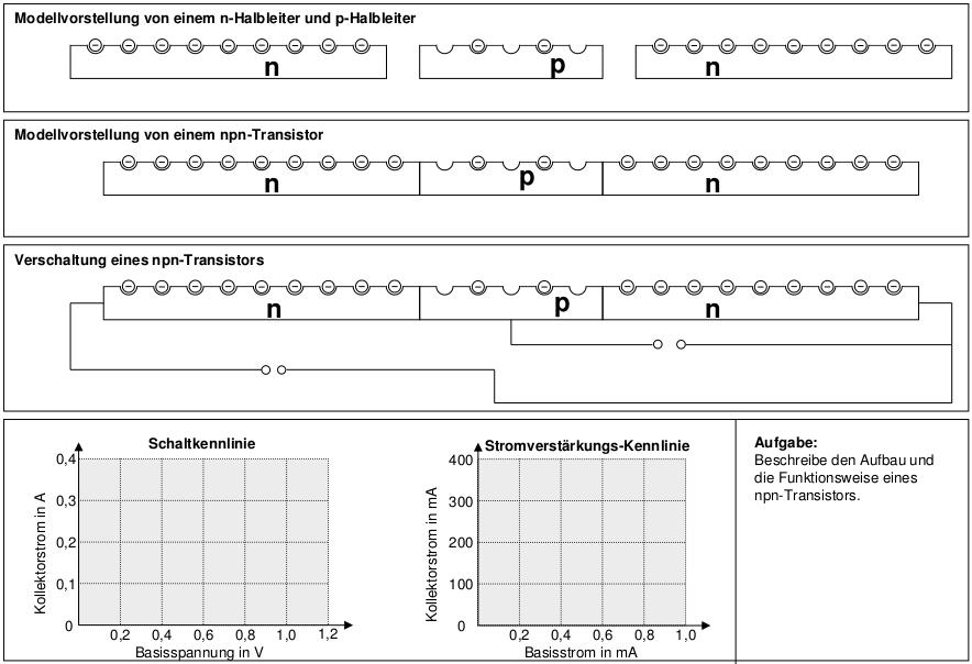 Transistor Arbeitsblatt