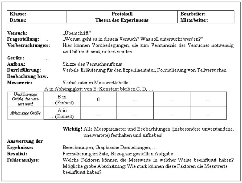 Wunderbar Physik Labor Bericht Vorlage Bilder - Entry Level Resume ...