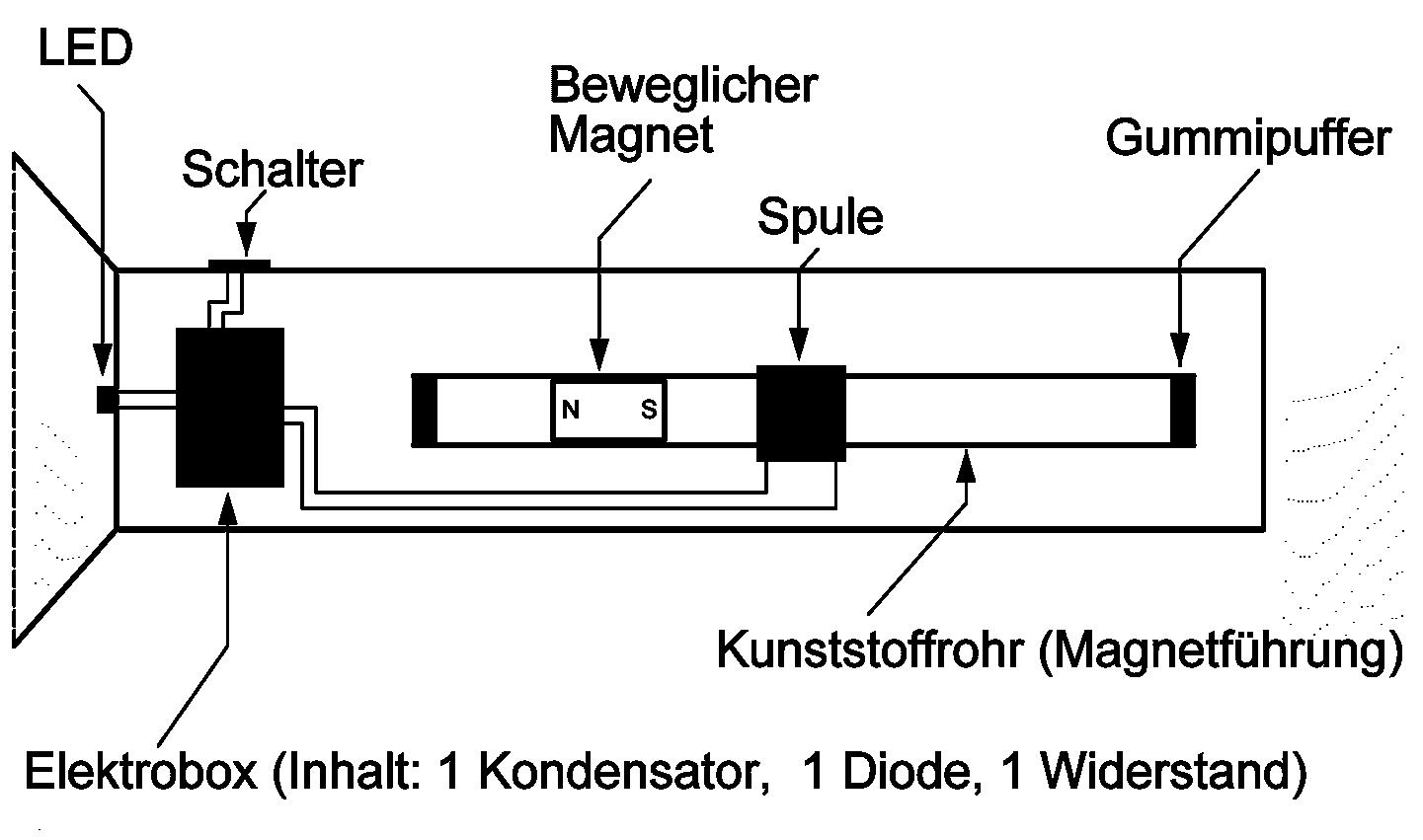 taschenlampe zeichnen