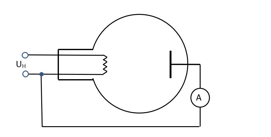 Arbeitsblatt: Eigenschaften der freigesetzten Ladungsträger