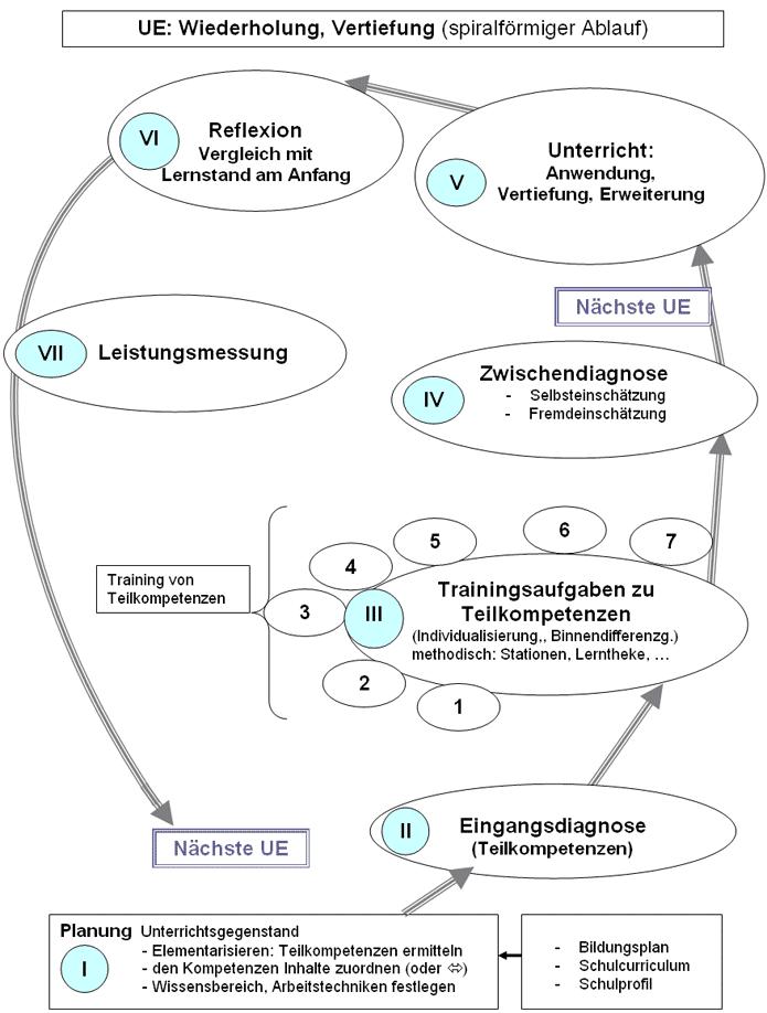 Tolle Isometrie Arbeitsblatt Tes Zeitgenössisch - Arbeitsblätter für ...