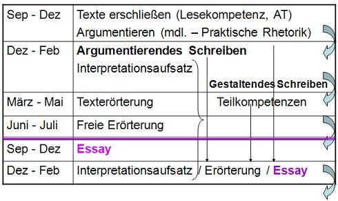 essay tuberculosis essay