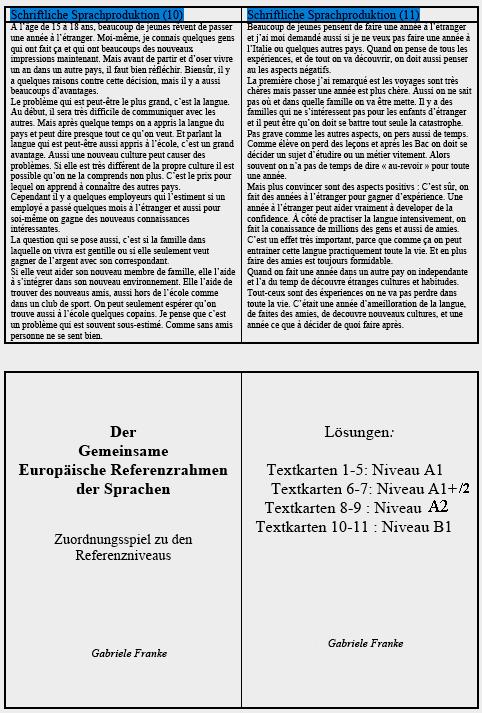 Spiel zum GeR - Schriftliche Sprachproduktion Textkarten