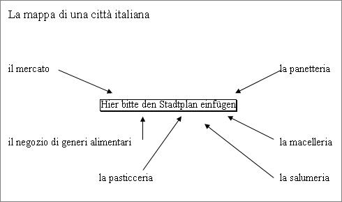 Appunto 1, Lezione 8