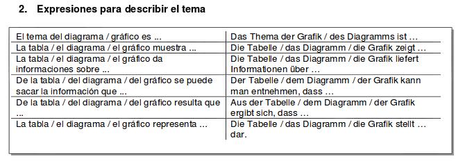 Ungewöhnlich Grafikquellen Einer Tabelle 3Klasse Zeitgenössisch ...